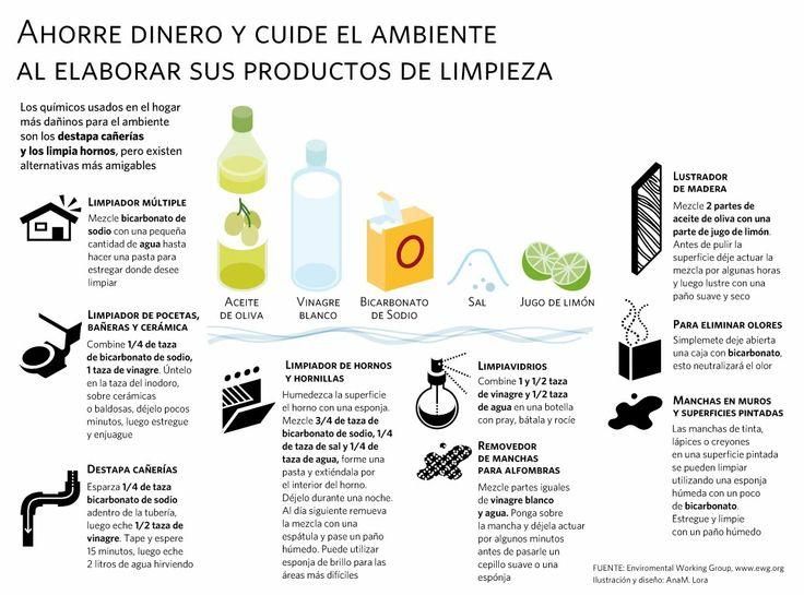 elaborar sus productos de limpieza