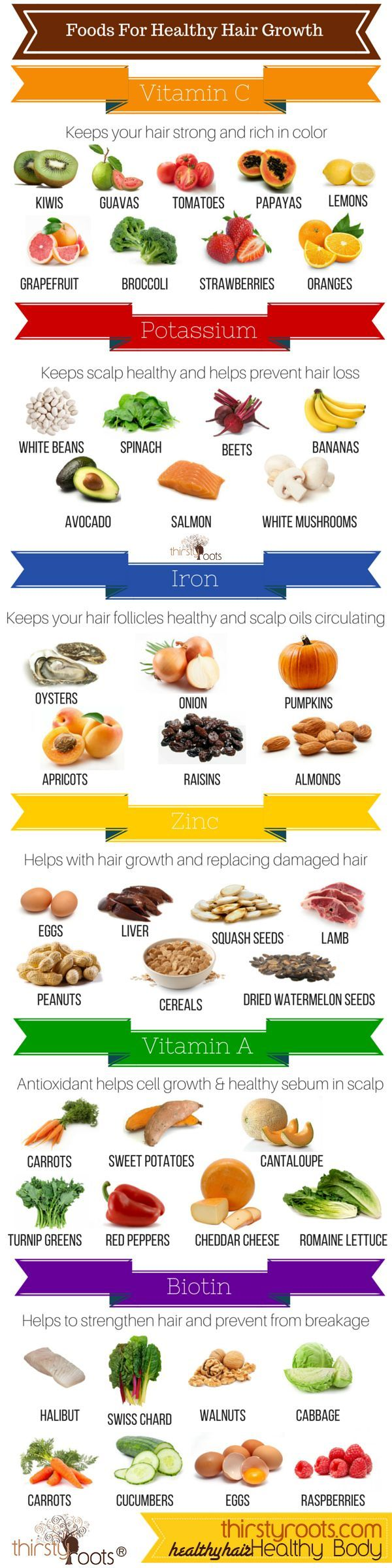 44 Foods For Healthy Hair Growth Rambut rontok