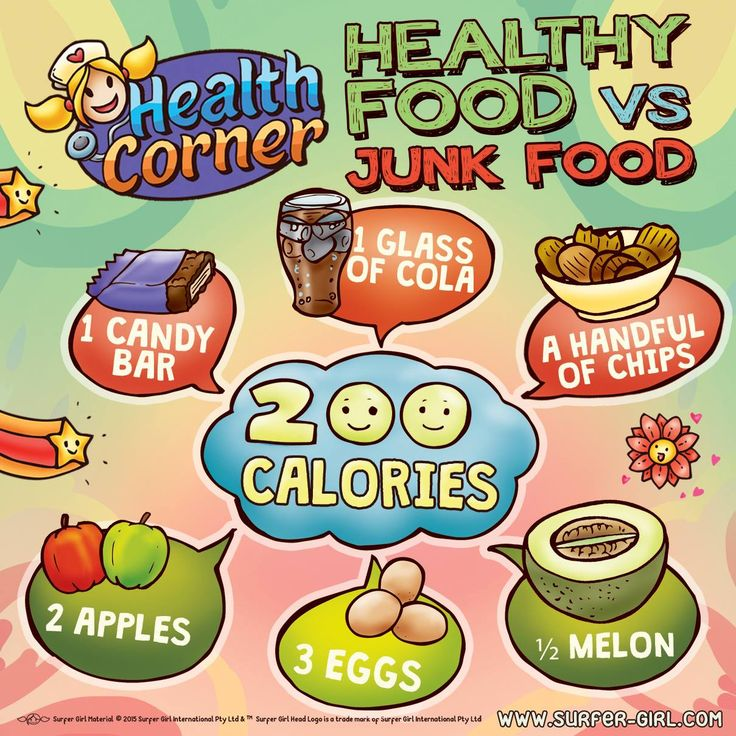 Hi Girls ^^ Who likes chips and cola? Hmm.. Better not to eat this kind of food too often! Because junk food usually contains more calories than healthy food :) Here's a chart that we can all use as a guide. Hope you find this useful ^^ Love, Summer <3 #surfergirl #positivedifference #healthtips