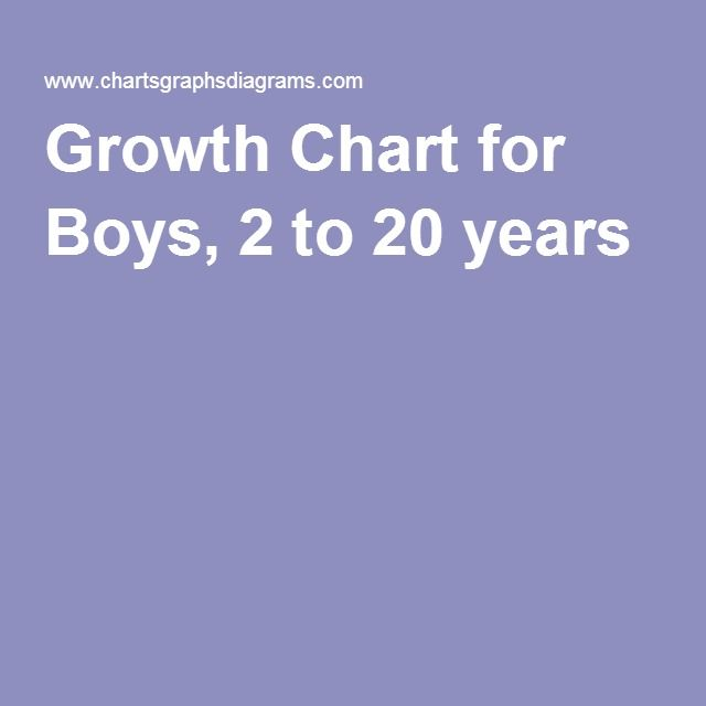 The 25+ best Height weight chart boys ideas on Pinterest Baby - weight chart for boy