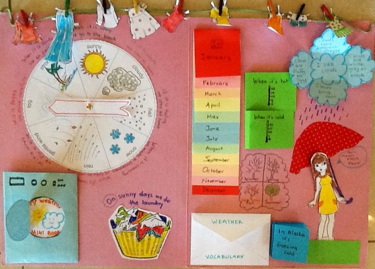 Weather lapbook: Lapbook Images, Lapbook Ideensammlung, Weather ...
