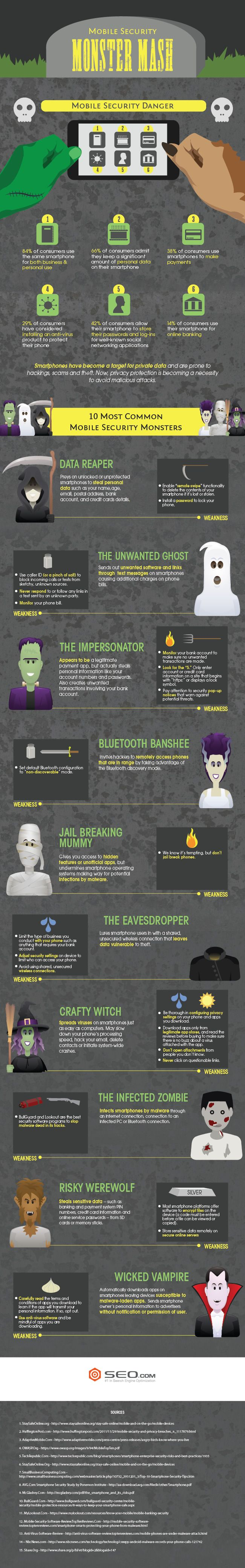 Mobile Phone Security Monster Mash #infographic (Good info here!)