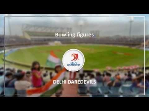 IPL 2017: Gautam Gambhir, Robin Uthappa demolish Delhi in Kolkata's seventh win - https://www.pakistantalkshow.com/ipl-2017-gautam-gambhir-robin-uthappa-demolish-delhi-in-kolkatas-seventh-win/ - http://img.youtube.com/vi/nTminghL43k/0.jpg