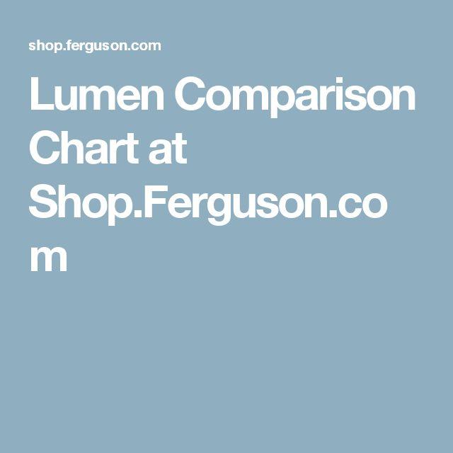 Lumen Comparison Chart at Shop.Ferguson.com