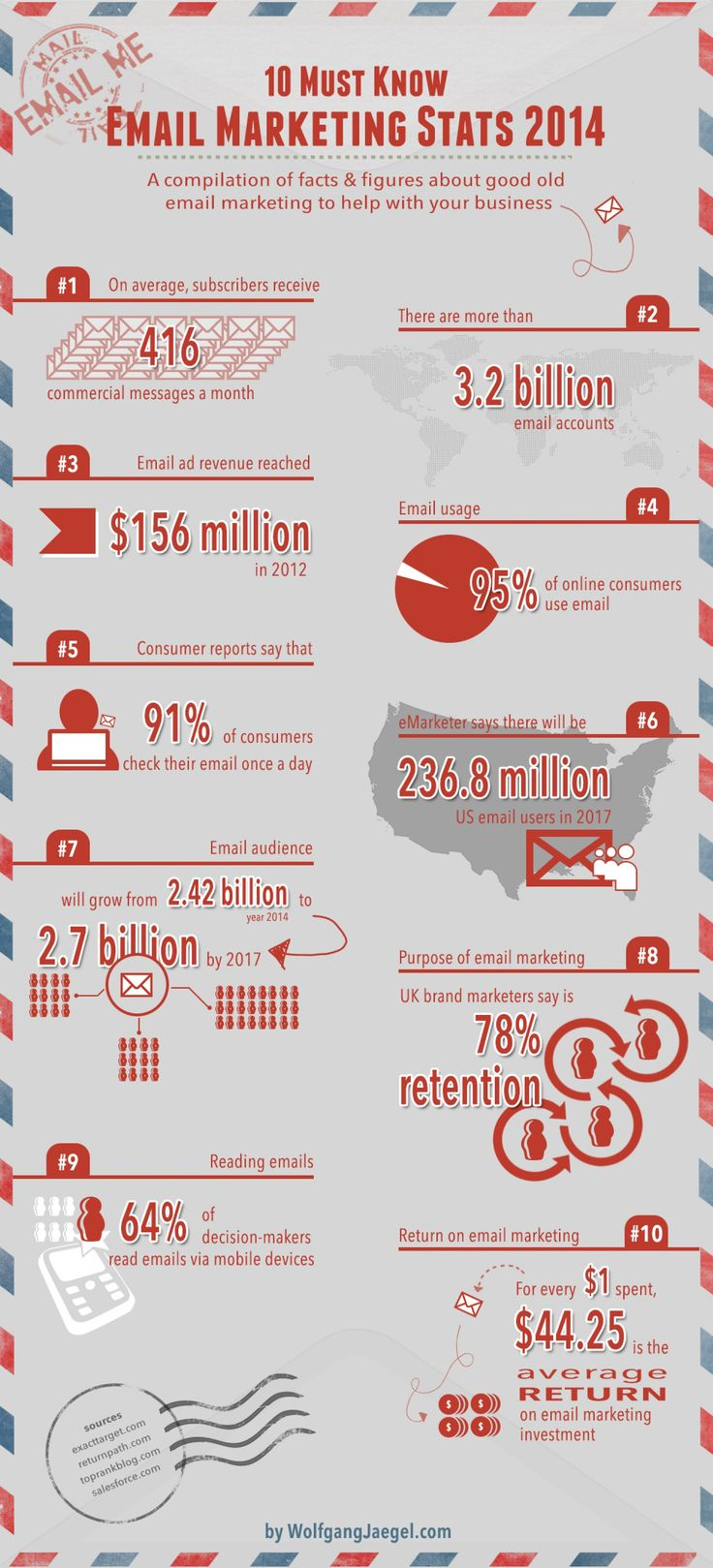 10 Must-know Email Marketing Stats for 2014 http://emailexpert.org/infographic-10-must-know-email-marketing-stats-2014/