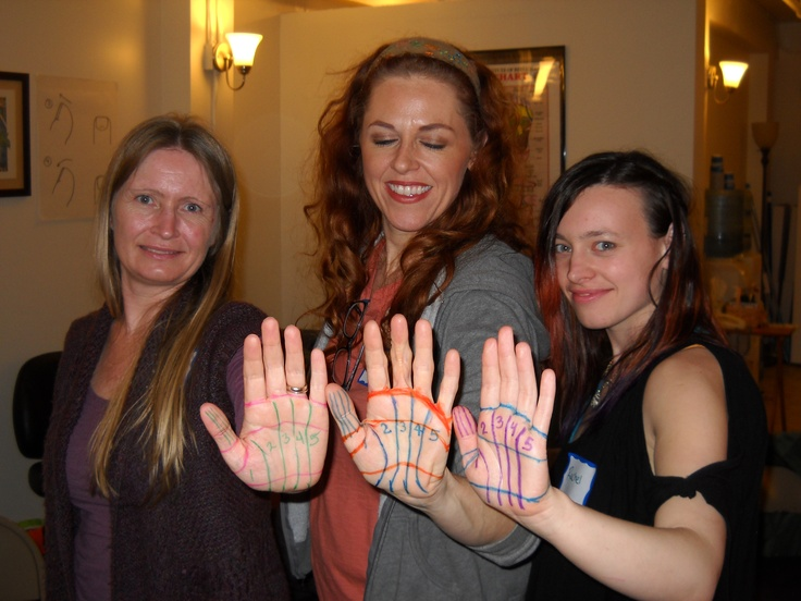 Vertical Zones on Hands as part of learning Hand #Reflexology map. www.AmericanAcademyofReflexology.com