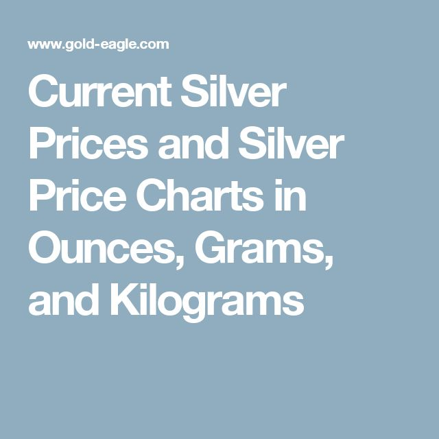 Current Silver Prices and Silver Price Charts in Ounces, Grams, and Kilograms