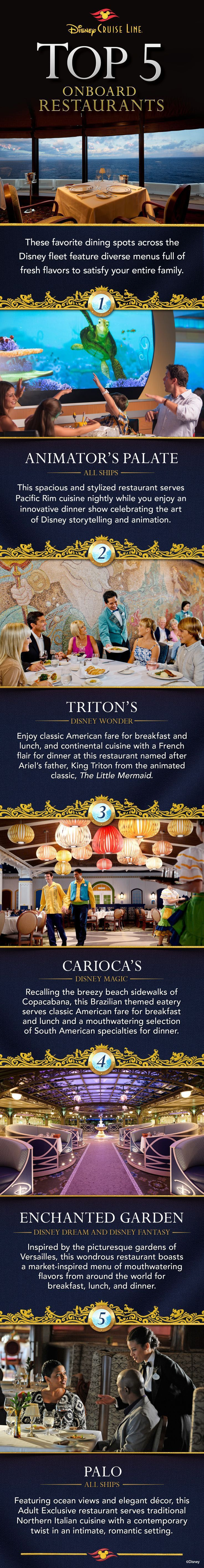These Top 5 favorite dining spots across the Disney Cruise Line fleet feature diverse menus full of fresh flavors to satisfy your entire family.
