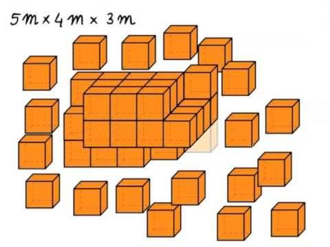 Uitleg metriek stelsel - YouTube