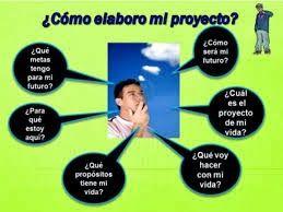 HOY HABLAMOS DE...: Mi proyecto de vida