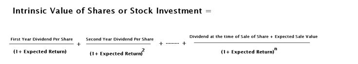 Intrinsic Value Of The Stock