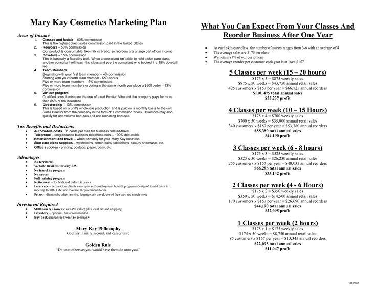 weekly sales plan template