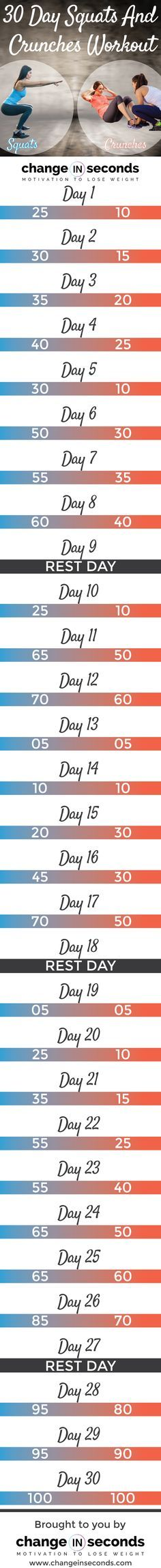 List of exercises: Day 1 25 Squats 10 Crunches Day 2 30 Squats 15 Crunches Day 3 35 Squats 20 Crunches Day 4 40 Squats 25 Crunches Day 5 30 Squats 10