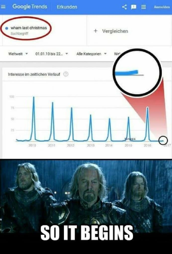 Brace yourselfs winter is coming!
