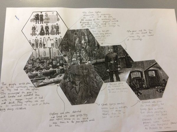 """Llinos MJ on Twitter: """"#pedagoofriday #SOLOTaxonomy Yr 9 prioritising and linking Victorian social problems. Hexagon power! https://t.co/qc0k05ieaX"""""""