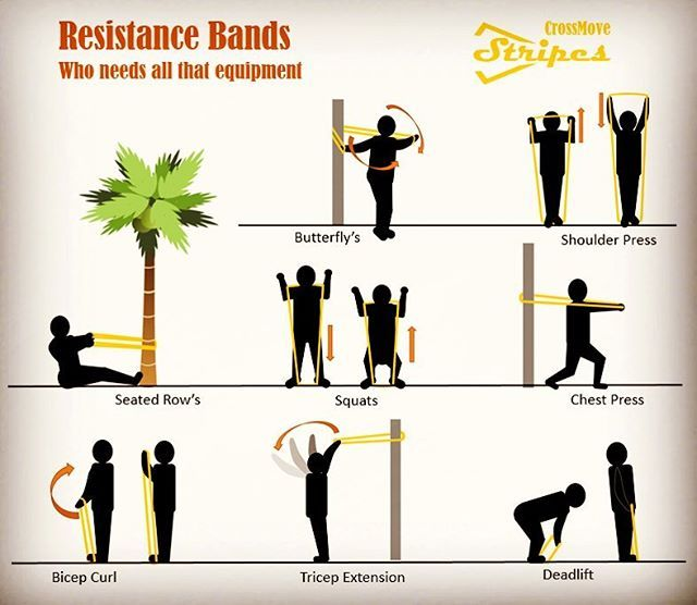 Resistance Band Workout -Who needs all that expensive equipment when you can do so much with a band!! Requested by @garagebythesig ---------------------------------#resistancebands #bandworkout  #calisthenics #calisthenicsmovement #calisthenicsworkout #bodyweighttraining #fitfam #instafitness #crossfit #crossfitgirls #instafit #fitgirls #fitwomen #wod #workout