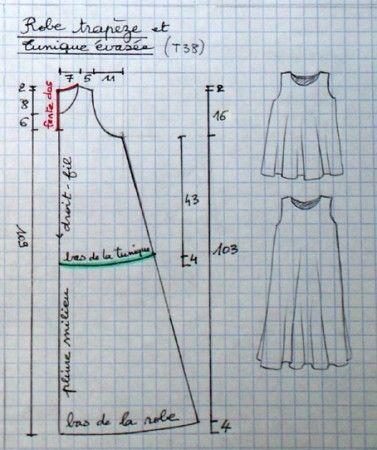 Robe trapèze et tunique évasée - toutes tailles - La Bobine