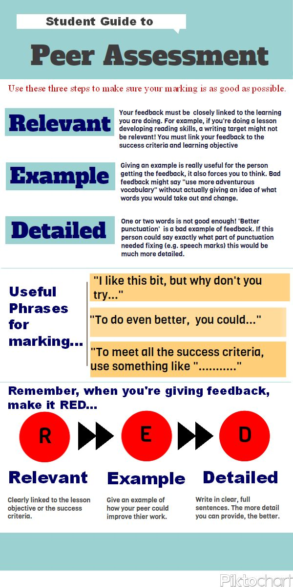 253 Best Formative Assessment Ideas Images On Pinterest | Teaching