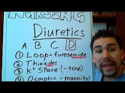 Diuretics (loop, thiazides, K+ sparing, Osmotic) Blood Press