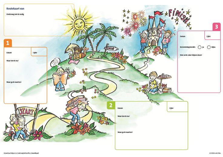 De routekaart kan de leerkracht samen met het kind invullen tijdens het kindgesprek. Waar staat het kind nu en waar wil hij/zij naartoe? Met de routekaart maak je de vooruitgang zichtbaar voor de leerling.