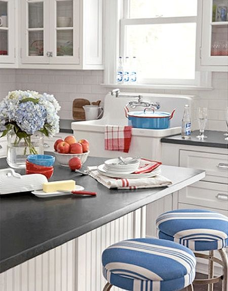 Lovely Red White and Blue Kitchen Decor