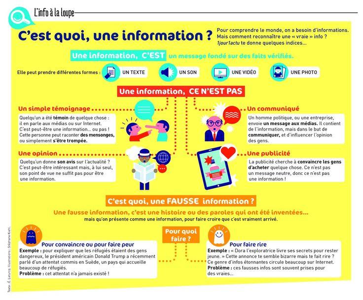 """CLEMI sur Twitter : """"[Infographie] """"C'est quoi une information ?"""" par @1jour1actu pour @LaSpme #SPME2017 #ÉducMédiasInfo https://t.co/G9O6SPIQO1 https://t.co/XAZep0B2Sv"""""""