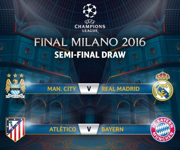 ket-qua-Champions League