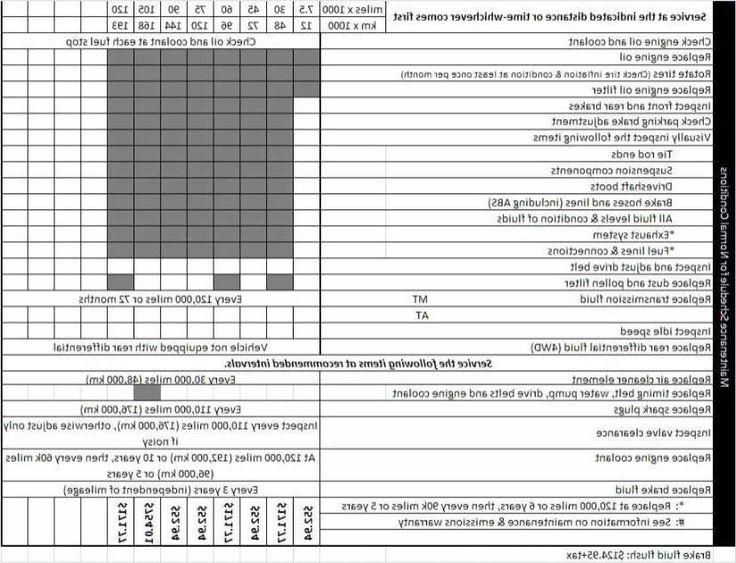 2014 honda accord maintenance schedule 2014 honda accord