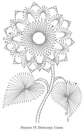 Flower - Pinbroidery pattern