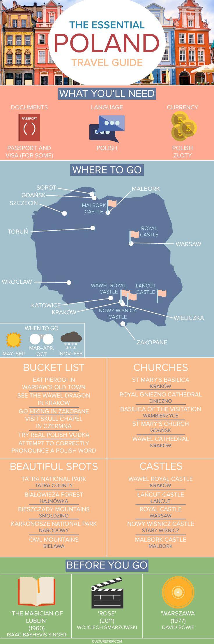 La guía esencial de viajes a Polonia
