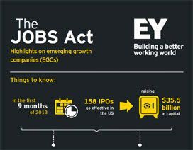 The JOBS Act: Highlights from #EY on emerging growth companies (EGCs). Click on the image to view the full report. Investments