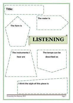 1000+ images about Music Listening/maps on Pinterest | Composers ...
