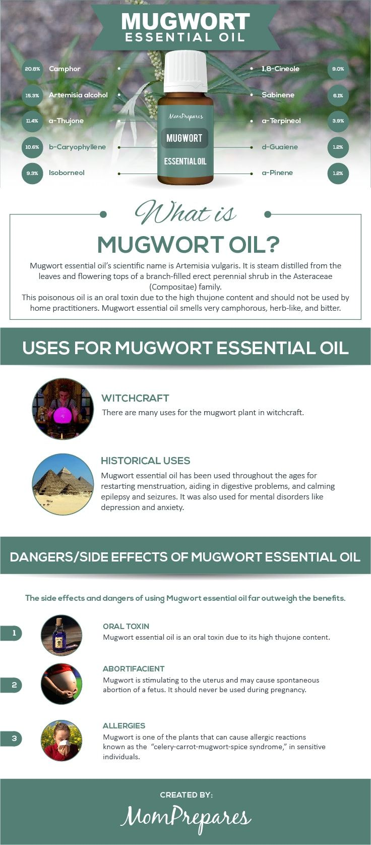 Essential oils use guide are they safe