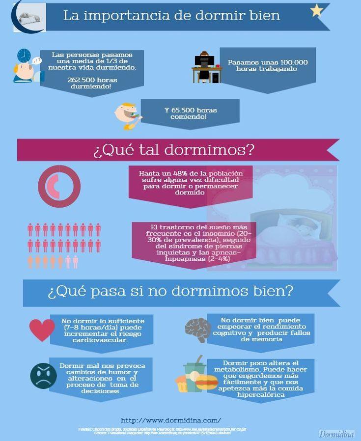 Mejores 70 im genes de blog duermemejor en pinterest - Soluciones para dormir bien ...