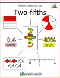 Fraction: math cards (fifths)