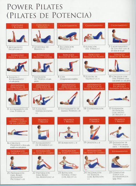 Pon un poco de Pilates en tu vida: SESION DE EJERCICIOS CON BANDA ELASTICA I