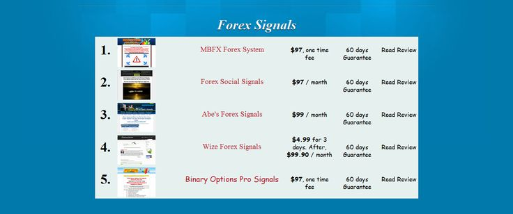 Learn Forex, currency trading reviews, forex trading blog >> Learn Forex Trading --> http://welearnforex.com/
