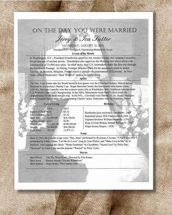 Printable Photo Wedding Anniversary Gift