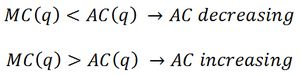 A Review of Average Cost vs. Marginal Cost: A Helpful Analogy for the Average and Marginal Cost Relationship