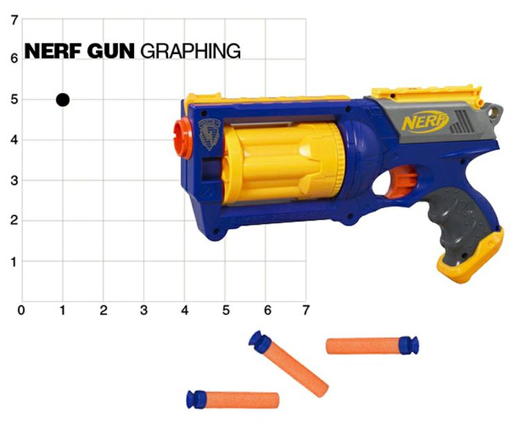 E is for Explore!: Nerf Gun Graphing  Would change to just throwing something sticky at coordinate grid