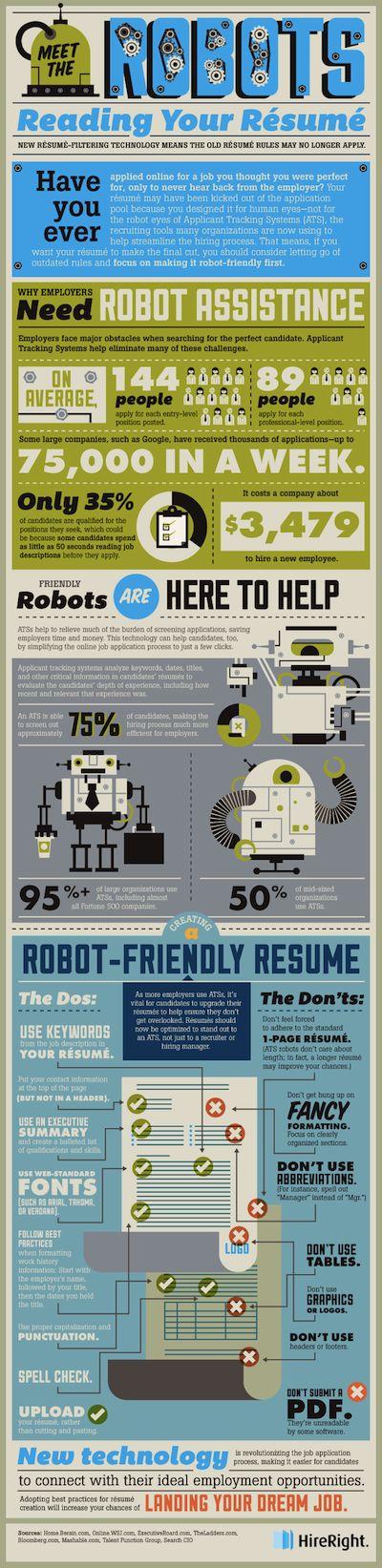 Infographic: Dit is hoe de robot jouw cv leest | Intermediair.nl