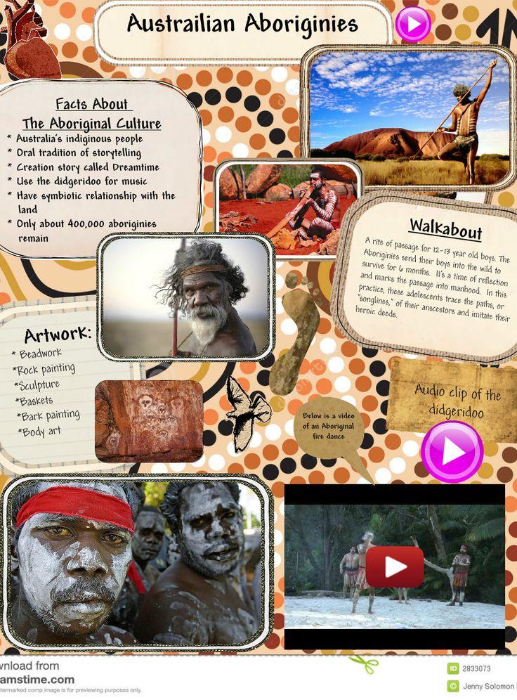 Australian Aboriginies