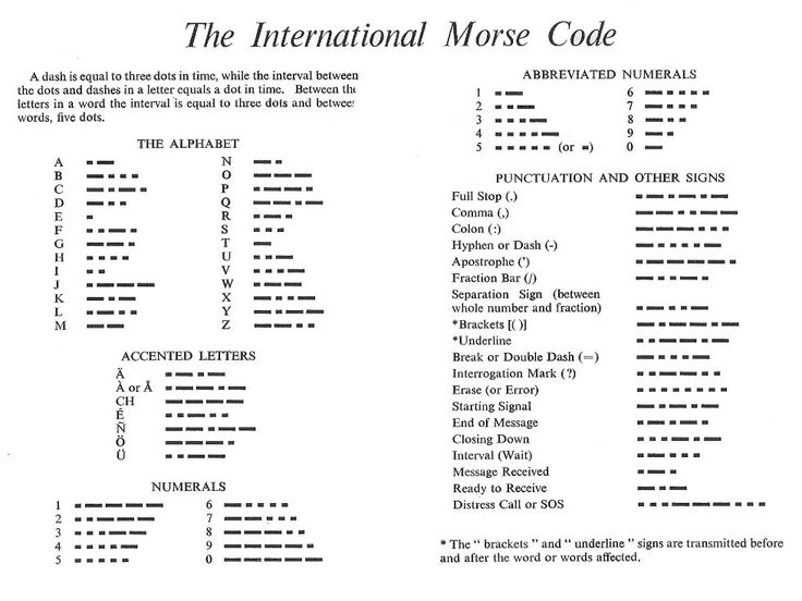 Best 25+ Morse code translator ideas on Pinterest Police radio - morse code chart