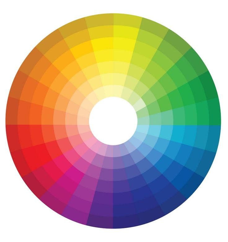 Best  Paint Color Wheel Ideas On   Colour Wheel