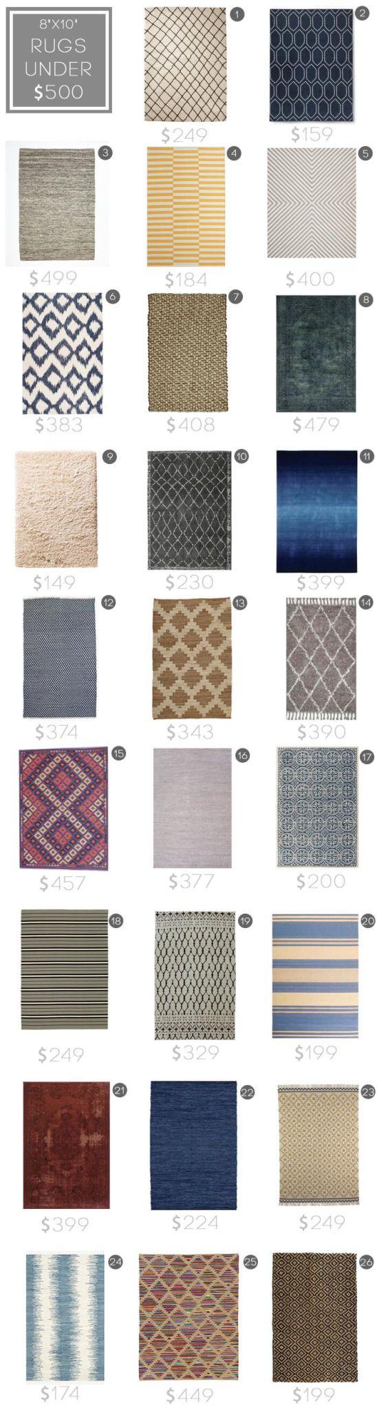 Emily Henderson Design blog.  8x10 (or larger) rugs under $500.  Source:  https://stylebyemilyhenderson.com/blog/design-mistake-2-the-too-small-rug/