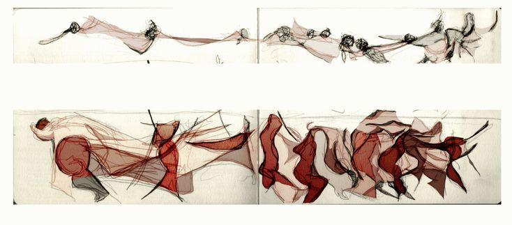 dance analysis - Google Search