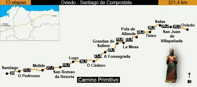 Ruta Camino Primitivo