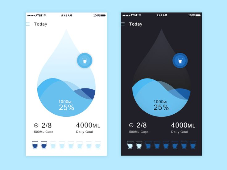 Hello dribbblers! Hope your day is going well! Excited to upload my first work shot. The shot shows Visual concept of Water tracking application with light and dark theme. I was focused on keeping...