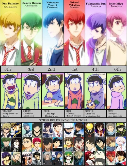 OSOMATSU-SAN, Fan made, Twin 6 Matsuno Family by 6 Seiyuu