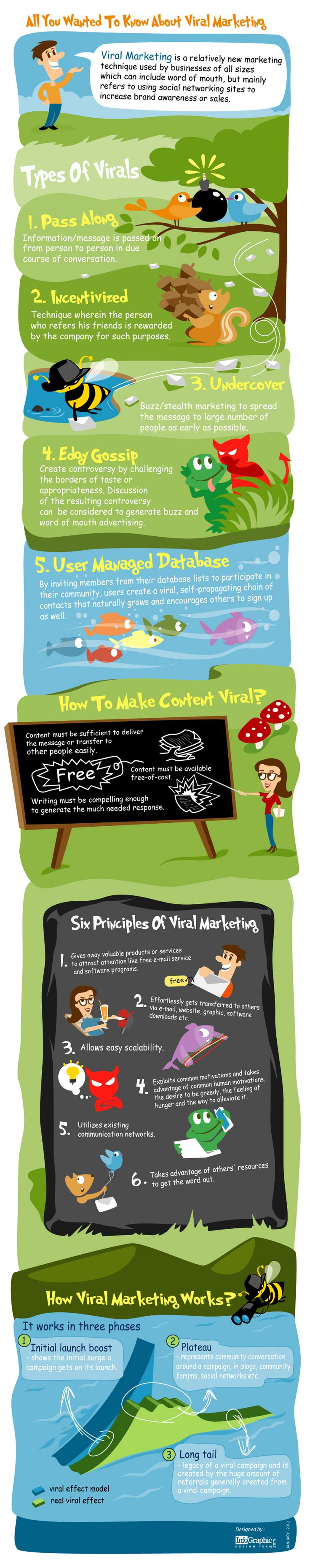 11 Fanstastic Grassroots Marketing Examples